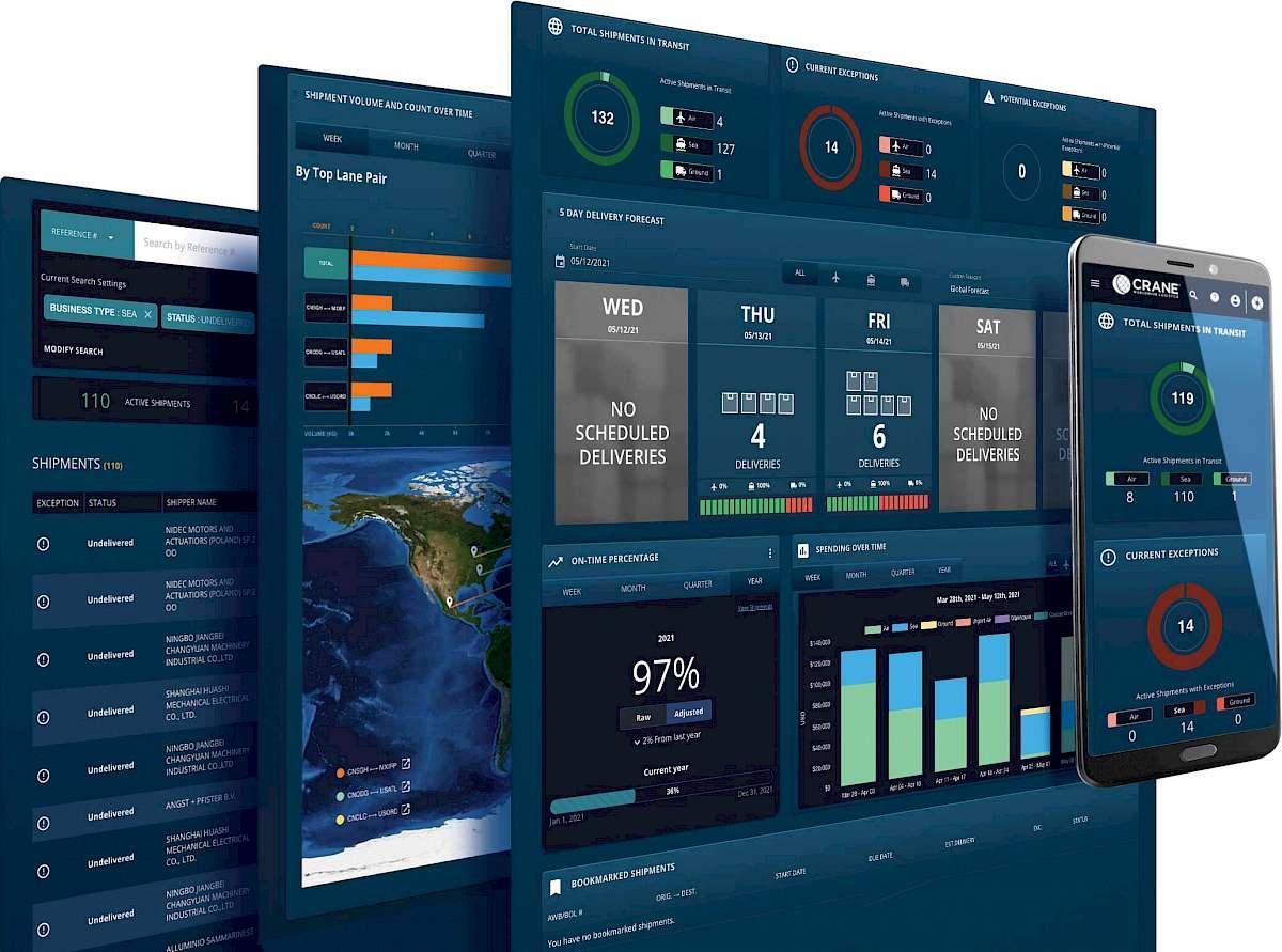Captura de pantalla de CView Dashboard