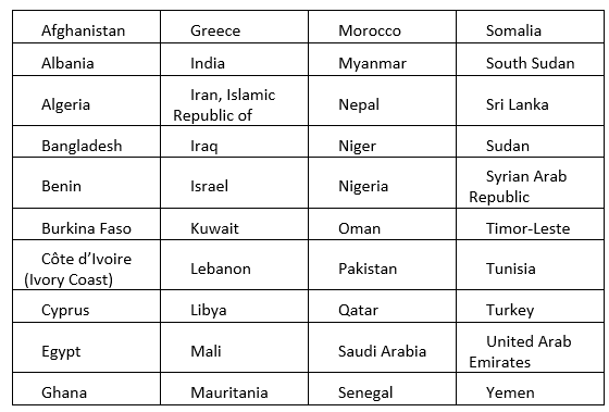 Tabelle mit Wörtern von Ländernamen